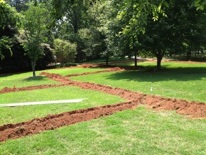Irrigation Systems Greenville